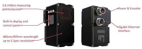 ProfileTrak™ G series