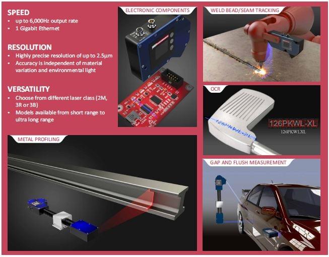 ProTrak 2D/3D HD Series