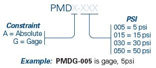 PMD Series Part Number Configurator