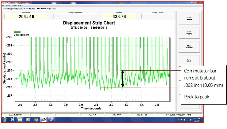 MT-4 sensor displacement strip chart