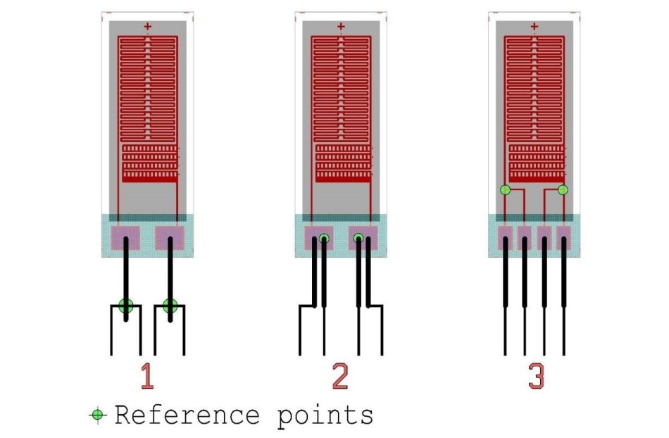 Different reference points (green) of 4-lead wire temperature sensors