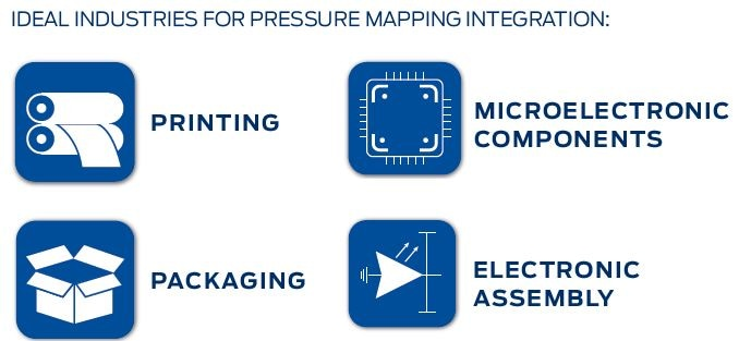 achieving machine alignment by integrating interface pressure