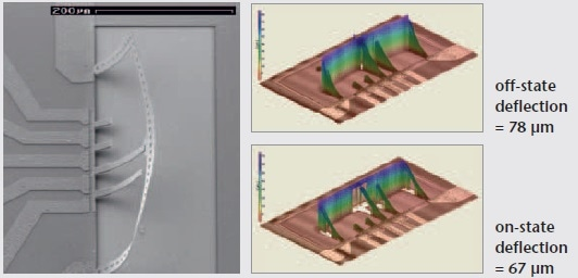 SEM view of a magMEMS (on the left); resulting deflections for off and on states (on the right).