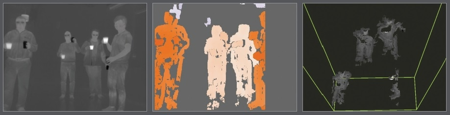 A sample thermal image from a stereo pair for a test scene (left) and the corresponding disparity image where the orange intensity is proportional to the disparity (middle). A topdown view of the resulting 3D point cloud shows the people at different distances (right).