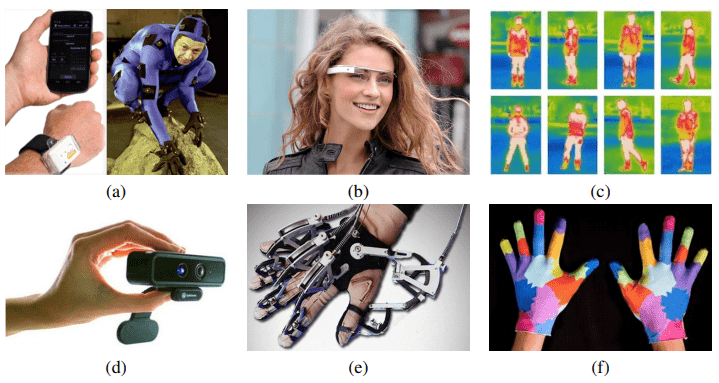 "Examples of acquisition devices for gesture recognition: (a) left: mobile phone with GPD and accelerometer, right: inertial sensors with accelerometer and gyroscope are attached to a suit worn by Andy Serkis to create the CGI character of Gollum in The Lord of the Rings movies, (b) Google Glass for ""egocentric"" computing, (c) thermal imagery for action recognition, (d) audio-RGB-depth device (e) active glove and (f) passive glove.4"