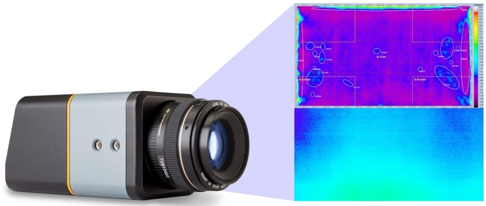 "A photometric imaging system captures the entire display area in a single two-dimensional image for analysis (actual measurement images shown in ""false color"" to represent luminance values)."