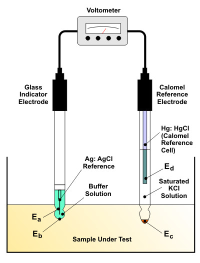 Voltage Wiring Diagrams as well Electronic Symbols Fet Schematic besides Lm324 Lifier Circuit Schematic also Wheatstone Bridge Half Vs besides Testing A Bad Diode. on instrumentation lifier