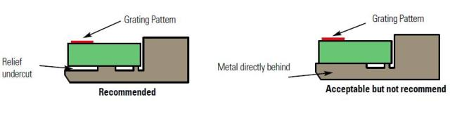 Having relief undercut is recommended over having metal directly behind the structure.