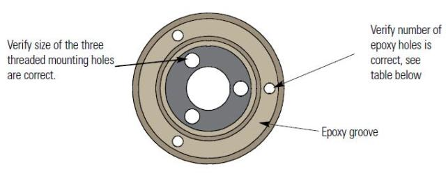 It is necessary to verify that the size of the three threaded mounting holes as well as number of epoxy holes is correct.
