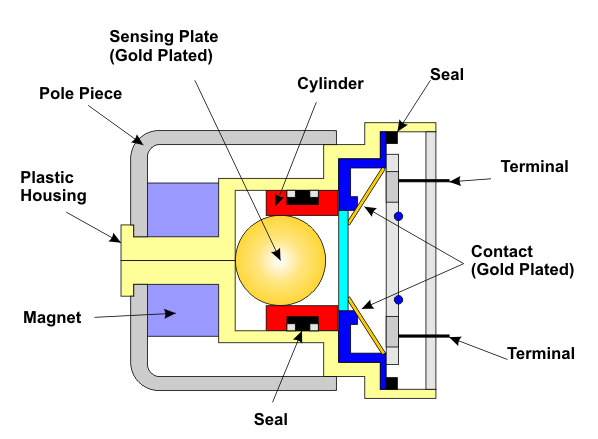 ImageForArticle_40(1) car air bag schematics wiring diagram site