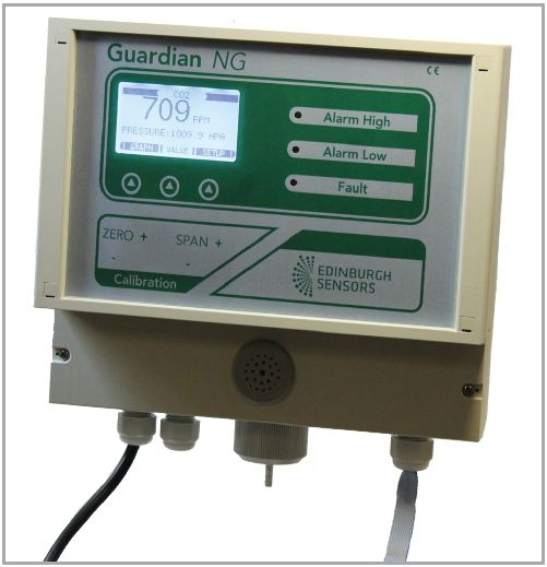 Indoor Air Quality Accurate Monitoring And Control Of