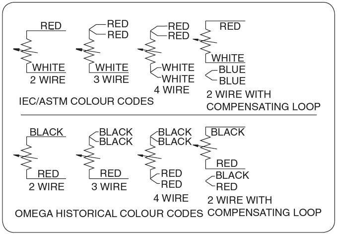 wire rtd wiring solidfonts 2wire rtd wiring diagram nilza net