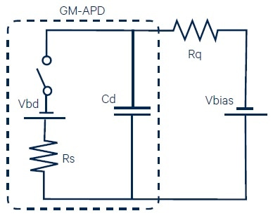 The equivalent circuit of a GM-APD with series quenching resistor and external bias.