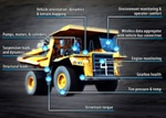 Tracking Component Health in Heavy Vehicles using Miniature Wireless Nodes