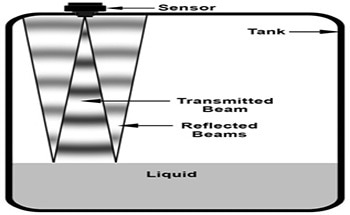Selecting the Correct Level Sensor Technology