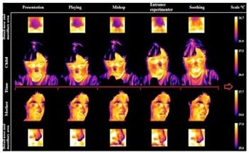 Non-Contact Sociology Research Using FLIR Thermal Imaging Cameras