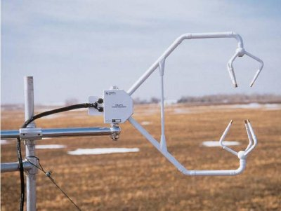 how to make an improvised anemometer