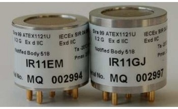 Monitoring of Gas Levels in General Safety Applications with the IR1-Series
