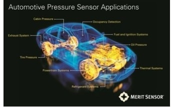 Pressure Sensor for Automotive Applications