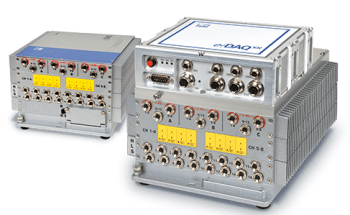 eDAQXR Next-Generation Mobile Data Acquisition System