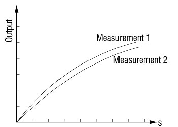 10 Things you Need to Know about Precision Displacement Measurement