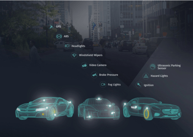 HERE Introduces Next-Generation Vehicle-Sourced Sensor Data Services for Auto Industry