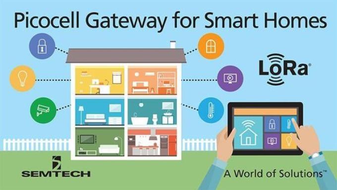 Semtech's LoRa Multi-Band Picocell Gateway Enables IoT Deployment Scalability