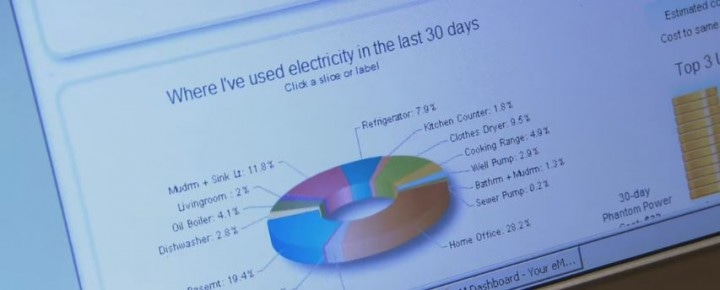 Portable Electric Consumption Detector Could Monitor Electricity Use at Home