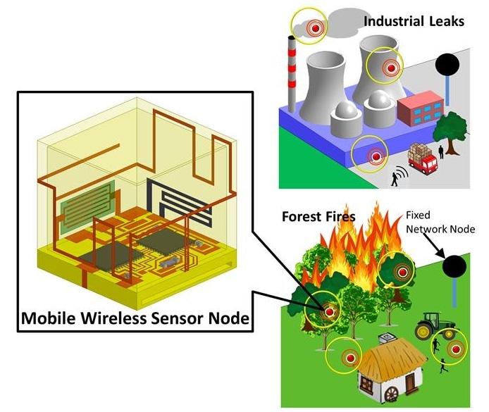 3D-Printed Smart Sensors to Monitor Environment, Saving Lives