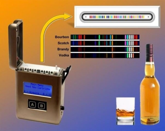 New Advanced Sensor Array for Identifying Adulterated Liquors