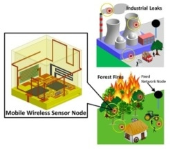 3D-Printed Smart Sensors to Monitor Environment, Saving Lives