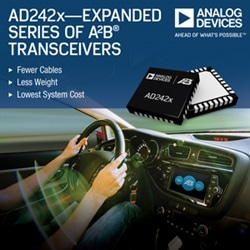 Analog Devices' Expanded Series of A2B Transceivers Significantly Improves Bus-Bandwidth Utilization