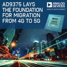 Analog Devices Lays Foundation for 4G to 5G Migration with Expanded RadioVerse™ Wireless Technology and Design Ecosystem
