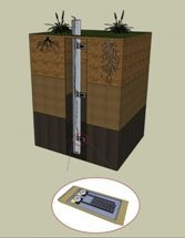 New, Low-Cost Soil Moisture Sensor Regulates Agricultural Water Consumption
