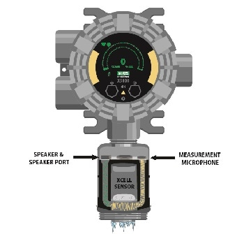 Breakthrough Diffusion Supervision Technology Sets New Standard for Fixed Gas Detection Reliability and Safety