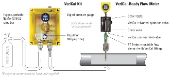 ST100 Flare Gas Flow Meter with VeriCal System Simplifies Meter Calibration Verification