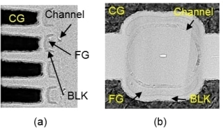 "Kioxia Develops New 3D Semicircular Flash Memory Cell Structure ""Twin BiCS FLASH"""