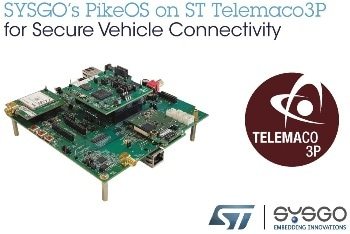 SYSGO and STMicroelectronics Demonstrate Secure Vehicle Connectivity at CES 2020