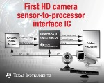 Industry's First Full HD Sensor-to-Processor Receiver from Texas Instruments