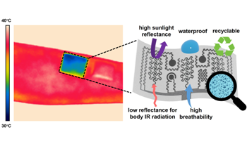 New On-Skin Electronic Device Could Serve as Personal Air Conditioner