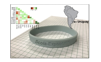 Silicone Wristbands Help Measure Children's Exposure to Harmful Chemicals